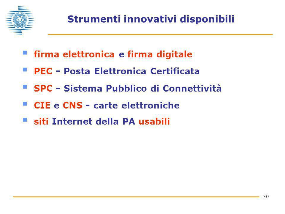 30 Strumenti innovativi disponibili firma elettronica e firma digitale PEC - Posta Elettronica Certificata SPC - Sistema Pubblico di Connettività CIE