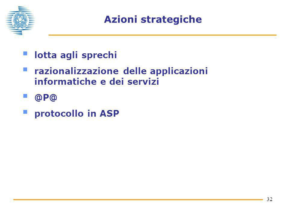 32 Azioni strategiche lotta agli sprechi razionalizzazione delle applicazioni informatiche e dei servizi @P@ protocollo in ASP
