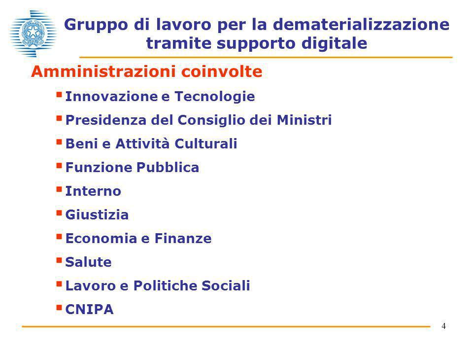 4 Gruppo di lavoro per la dematerializzazione tramite supporto digitale Amministrazioni coinvolte Innovazione e Tecnologie Presidenza del Consiglio de