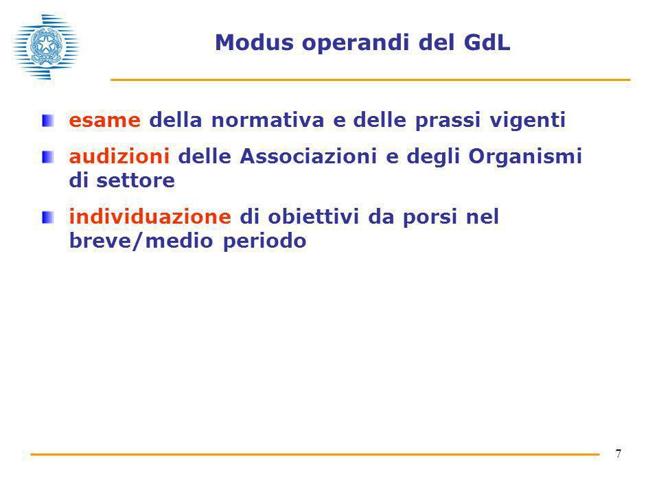 7 Modus operandi del GdL esame della normativa e delle prassi vigenti audizioni delle Associazioni e degli Organismi di settore individuazione di obie