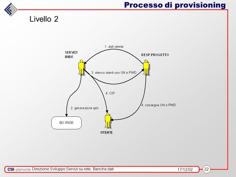 17/12/02 22 Direzione Sviluppo Servizi su rete, Banche dati Processo di provisioning Livello 2