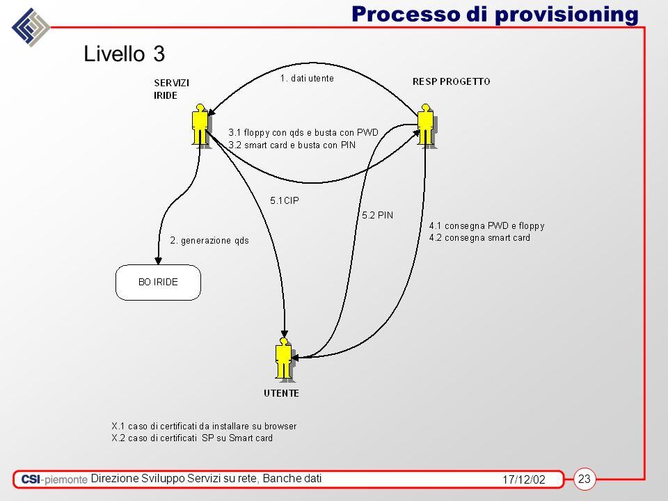 17/12/02 23 Direzione Sviluppo Servizi su rete, Banche dati Processo di provisioning Livello 3