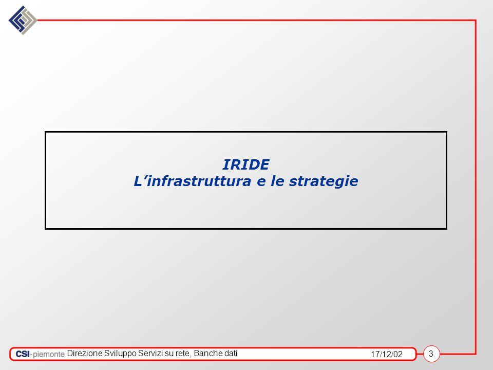 17/12/02 3 Direzione Sviluppo Servizi su rete, Banche dati IRIDE Linfrastruttura e le strategie