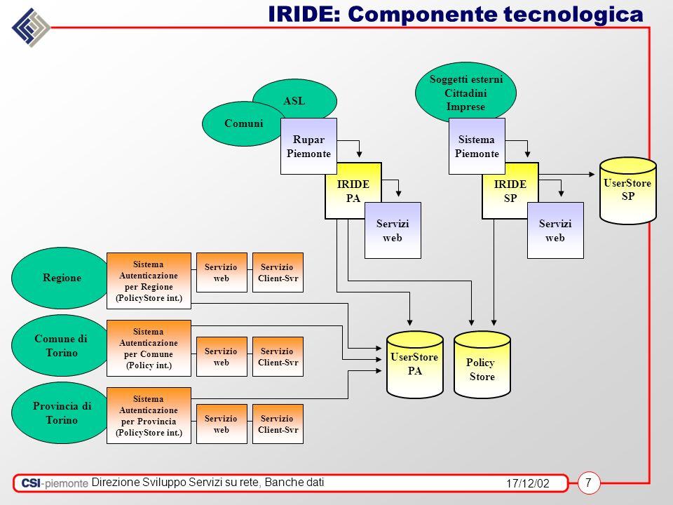 17/12/02 8 Direzione Sviluppo Servizi su rete, Banche dati IL MODELLO TECNOLOGICO DI IRIDE IRIDE: Componente tecnologica