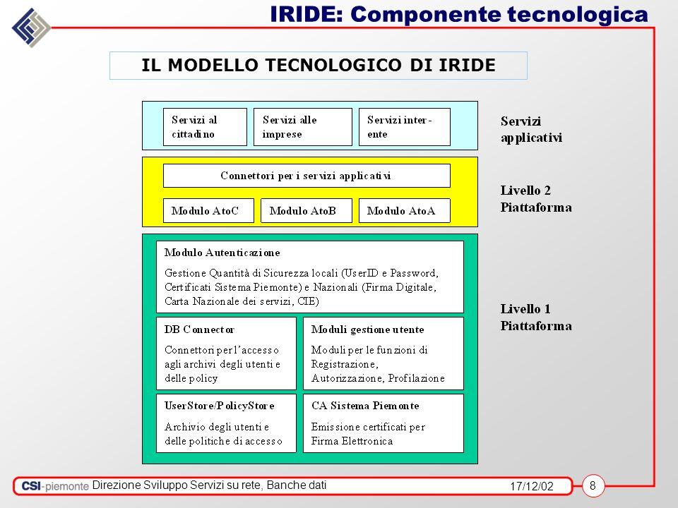 17/12/02 19 Direzione Sviluppo Servizi su rete, Banche dati IRIDE Il provisioning