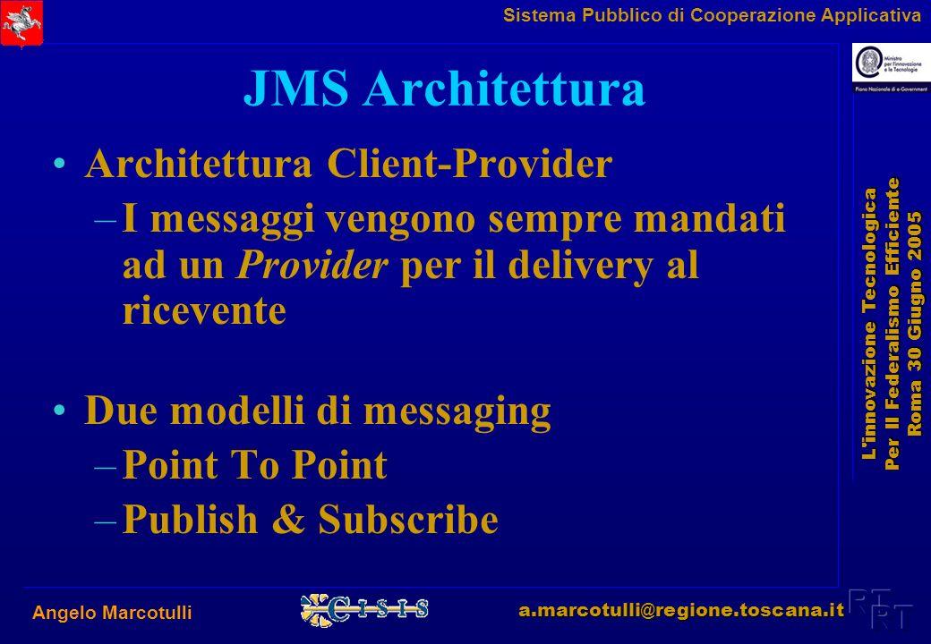 a.marcotulli@regione.toscana.it L'innovazione Tecnologica Per Il Federalismo Efficiente Roma 30 Giugno 2005 Sistema Pubblico di Cooperazione Applicati