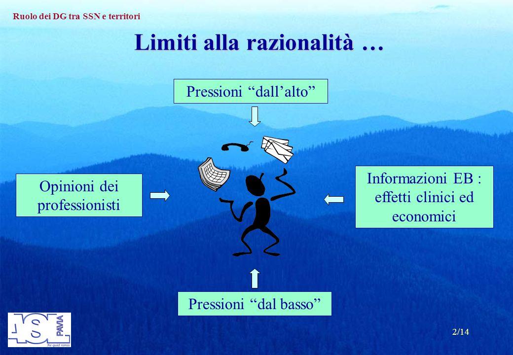 Ruolo dei DG tra SSN e territori 2/14 Pressioni dallalto Pressioni dal basso Informazioni EB : effetti clinici ed economici Opinioni dei professionisti Limiti alla razionalità …
