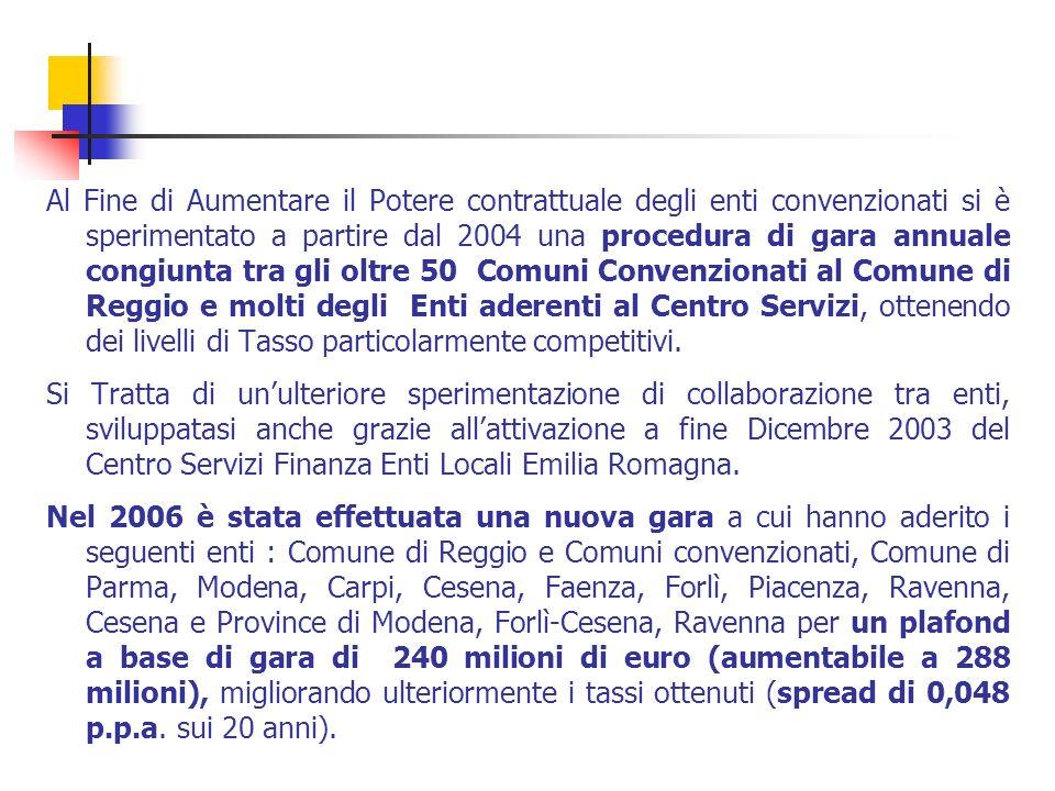 Al Fine di Aumentare il Potere contrattuale degli enti convenzionati si è sperimentato a partire dal 2004 una procedura di gara annuale congiunta tra