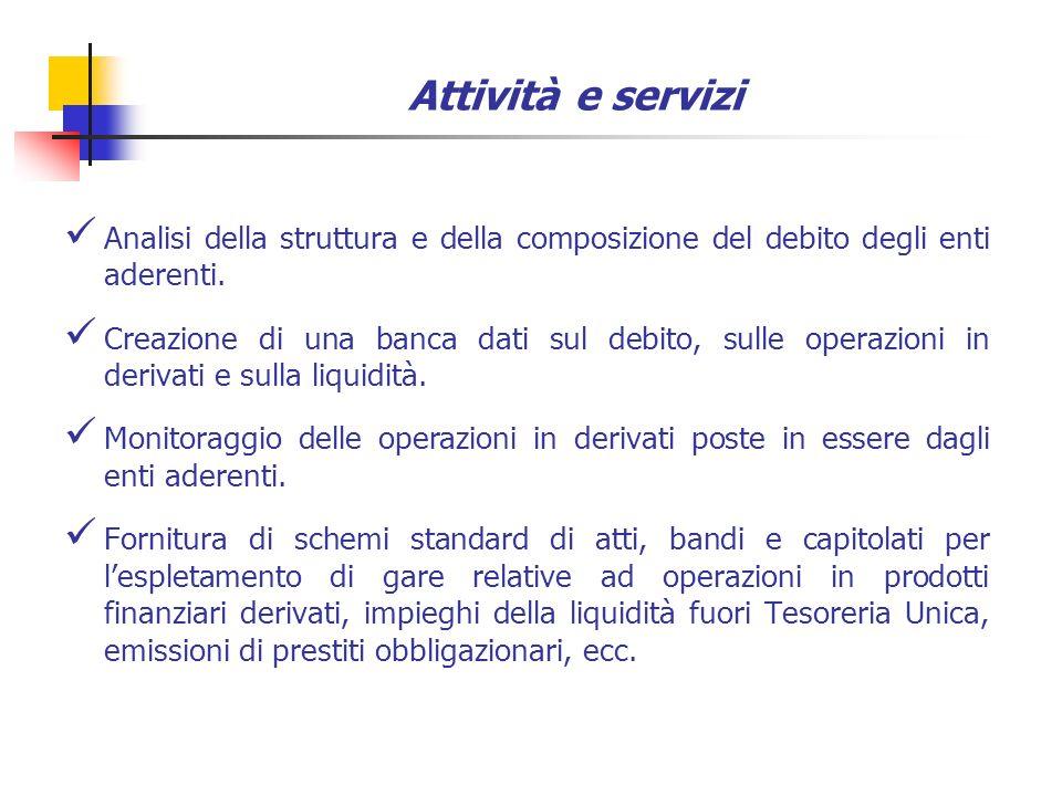 Attività e servizi Analisi della struttura e della composizione del debito degli enti aderenti. Creazione di una banca dati sul debito, sulle operazio