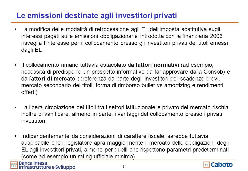 9 Le emissioni destinate agli investitori privati La modifica delle modalità di retrocessione agli EL dellimposta sostitutiva sugli interessi pagati sulle emissioni obbligazionarie introdotta con la finanziaria 2006 risveglia linteresse per il collocamento presso gli investitori privati dei titoli emessi dagli EL Il collocamento rimane tuttavia ostacolato da fattori normativi (ad esempio, necessità di predisporre un prospetto informativo da far approvare dalla Consob) e da fattori di mercato (preferenza da parte degli investitori per scadenze brevi, mercato secondario dei titoli, forma di rimborso bullet vs amortizing e rendimenti offerti) La libera circolazione dei titoli tra i settori istituzionale e privato del mercato rischia inoltre di vanificare, almeno in parte, i vantaggi del collocamento presso i privati investitori Indipendentemente da considerazioni di carattere fiscale, sarebbe tuttavia auspicabile che il legislatore apra maggiormente il mercato delle obbligazioni degli EL agli investitori privati, almeno per quelli che rispettono parametri predeterminati (come ad esempio un rating ufficiale minimo)