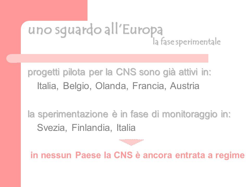 uno sguardo allEuropa la fase sperimentale progetti pilota per la CNS sono già attivi in: Italia, Belgio, Olanda, Francia, Austria la sperimentazione è in fase di monitoraggio in: Svezia, Finlandia, Italia in nessun Paese la CNS è ancora entrata a regime