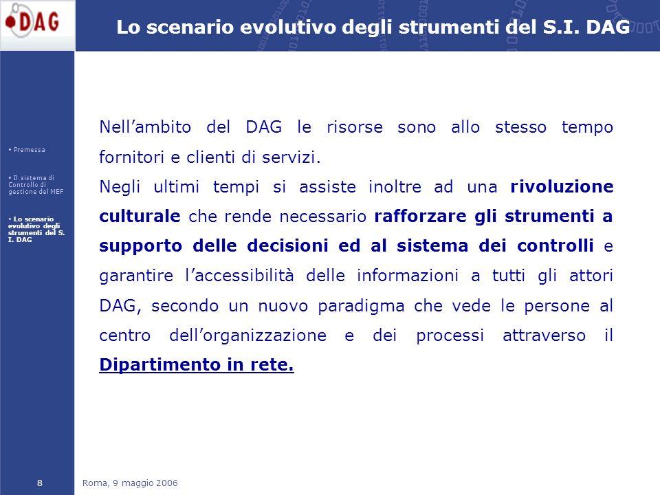 Roma, 9 maggio 20068 Nellambito del DAG le risorse sono allo stesso tempo fornitori e clienti di servizi.