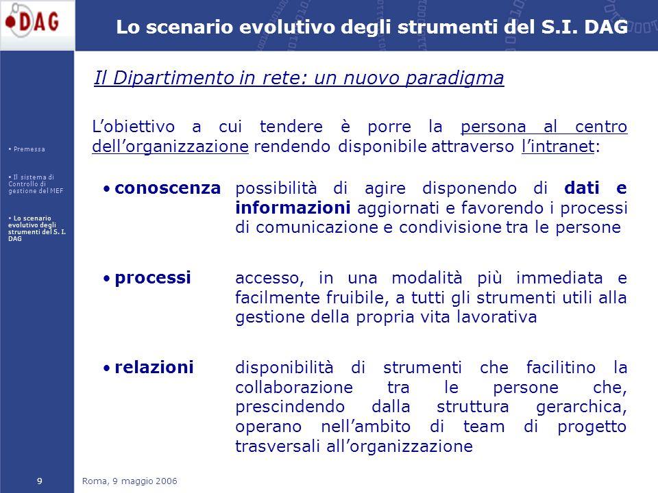 Roma, 9 maggio 200610 Levoluzione degli strumenti del S.I.