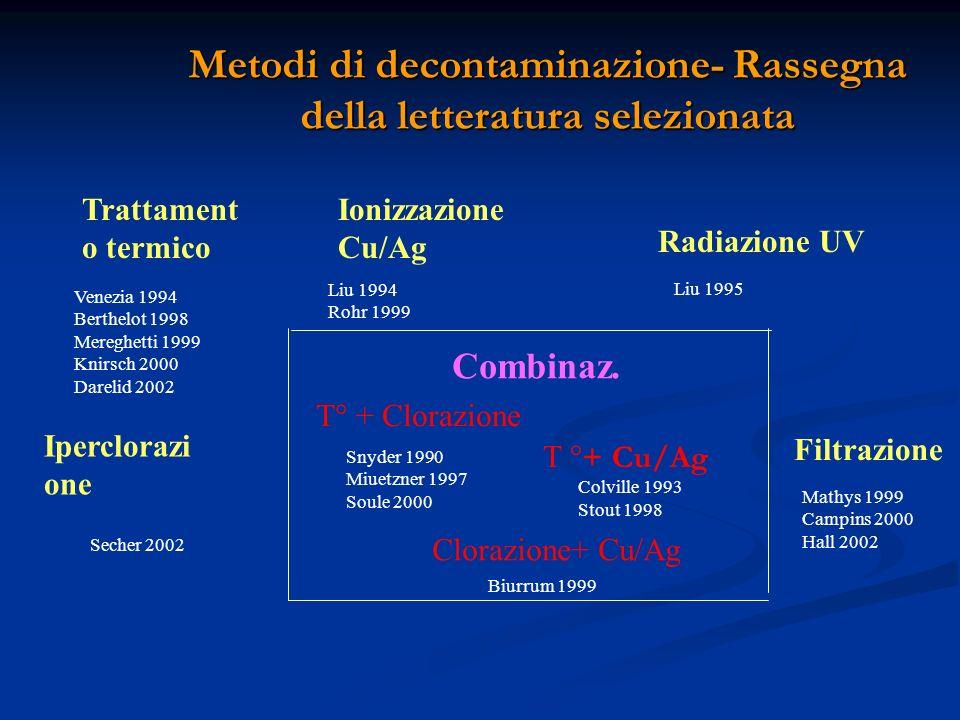Metodi di decontaminazione- Rassegna della letteratura selezionata Trattament o termico Venezia 1994 Berthelot 1998 Mereghetti 1999 Knirsch 2000 Darel