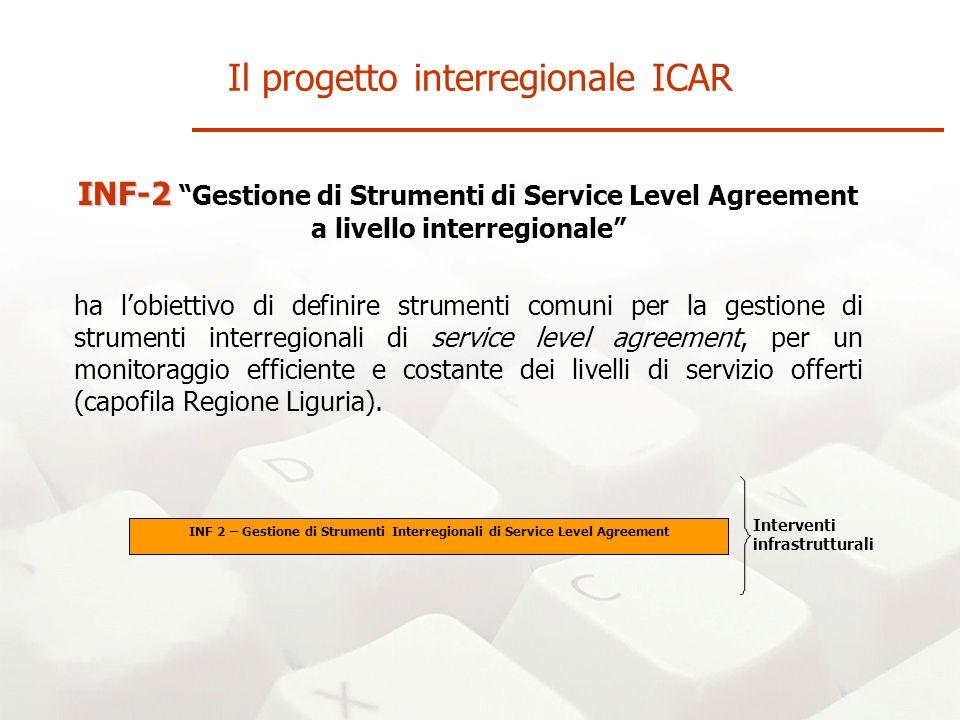 Il progetto interregionale ICAR INF-2 INF-2 Gestione di Strumenti di Service Level Agreement a livello interregionale ha lobiettivo di definire strumenti comuni per la gestione di strumenti interregionali di service level agreement, per un monitoraggio efficiente e costante dei livelli di servizio offerti (capofila Regione Liguria).