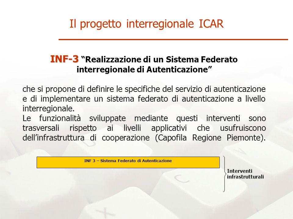 Il progetto interregionale ICAR INF-3 INF-3 Realizzazione di un Sistema Federato interregionale di Autenticazione che si propone di definire le specifiche del servizio di autenticazione e di implementare un sistema federato di autenticazione a livello interregionale.