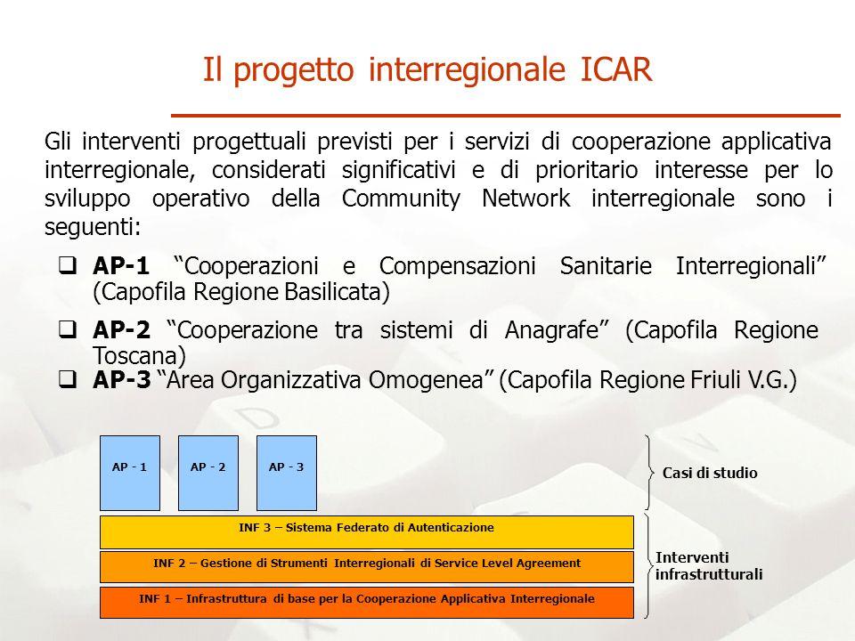 Il progetto interregionale ICAR Gli interventi progettuali previsti per i servizi di cooperazione applicativa interregionale, considerati significativi e di prioritario interesse per lo sviluppo operativo della Community Network interregionale sono i seguenti: INF 2 – Gestione di Strumenti Interregionali di Service Level Agreement INF 3 – Sistema Federato di Autenticazione INF 1 – Infrastruttura di base per la Cooperazione Applicativa Interregionale Interventi infrastrutturali Casi di studio AP-2 Cooperazione tra sistemi di Anagrafe (Capofila Regione Toscana) AP - 2 AP - 1 AP-1 Cooperazioni e Compensazioni Sanitarie Interregionali (Capofila Regione Basilicata) AP - 3 AP-3 Area Organizzativa Omogenea (Capofila Regione Friuli V.G.)
