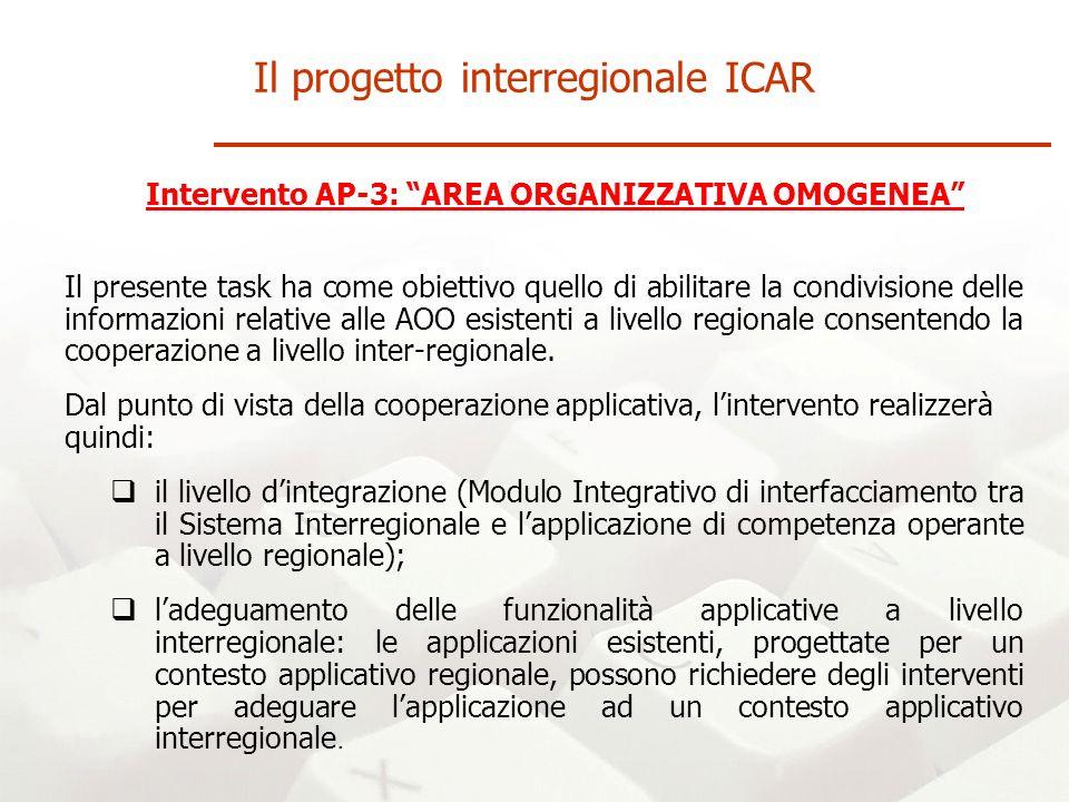 Intervento AP-3: AREA ORGANIZZATIVA OMOGENEA Il presente task ha come obiettivo quello di abilitare la condivisione delle informazioni relative alle AOO esistenti a livello regionale consentendo la cooperazione a livello inter-regionale.