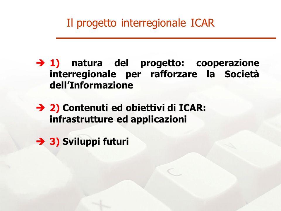 1) natura del progetto: cooperazione interregionale per rafforzare la Società dellInformazione 2) Contenuti ed obiettivi di ICAR: infrastrutture ed applicazioni 3) Sviluppi futuri Il progetto interregionale ICAR