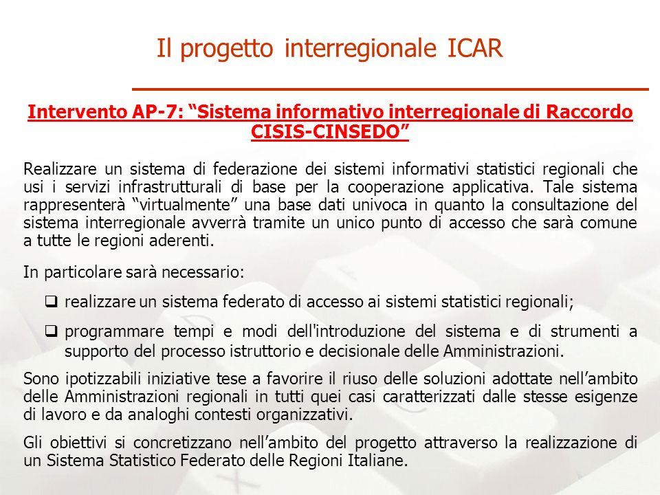 Intervento AP-7: Sistema informativo interregionale di Raccordo CISIS-CINSEDO Realizzare un sistema di federazione dei sistemi informativi statistici regionali che usi i servizi infrastrutturali di base per la cooperazione applicativa.