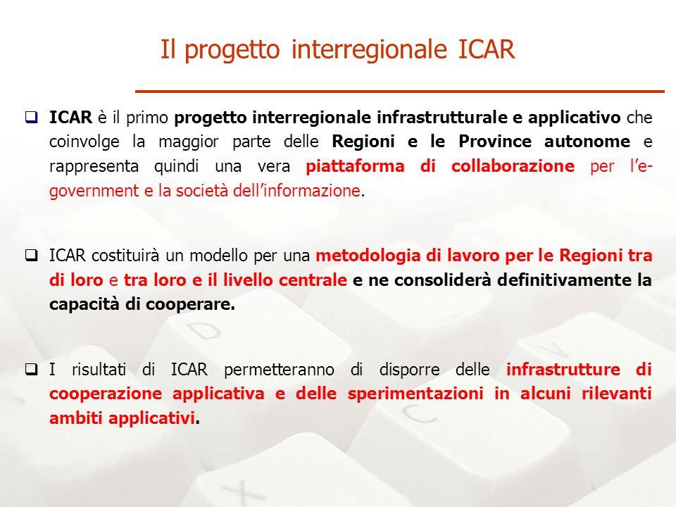 ICAR è il primo progetto interregionale infrastrutturale e applicativo che coinvolge la maggior parte delle Regioni e le Province autonome e rappresenta quindi una vera piattaforma di collaborazione per le- government e la società dellinformazione.