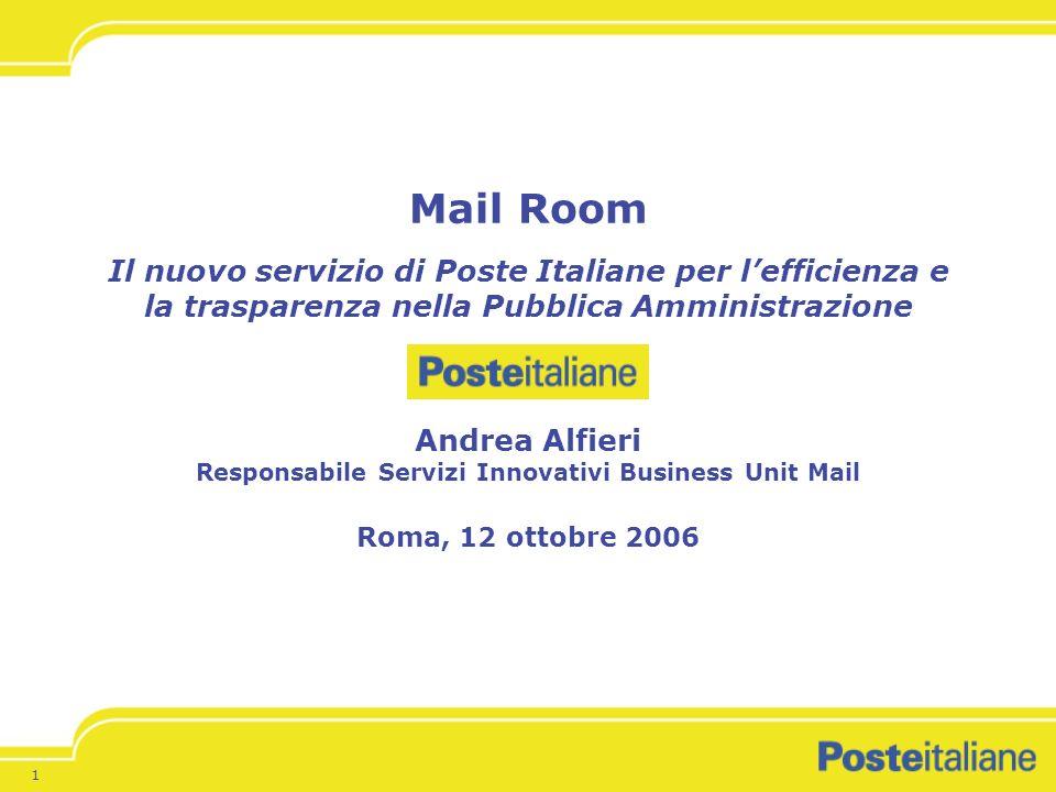 1 Mail Room Il nuovo servizio di Poste Italiane per lefficienza e la trasparenza nella Pubblica Amministrazione Andrea Alfieri Responsabile Servizi Innovativi Business Unit Mail Roma, 12 ottobre 2006