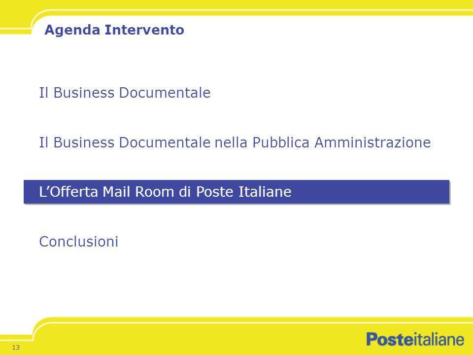13 Il Business Documentale Il Business Documentale nella Pubblica Amministrazione LOfferta Mail Room di Poste Italiane Conclusioni Agenda Intervento