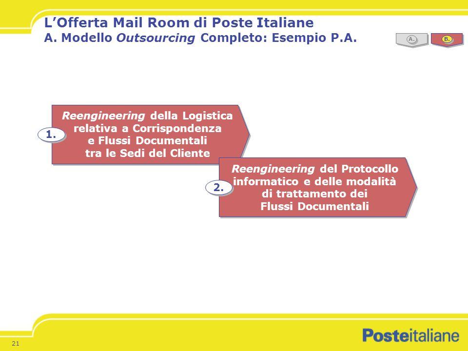 21 LOfferta Mail Room di Poste Italiane A.Modello Outsourcing Completo: Esempio P.A.