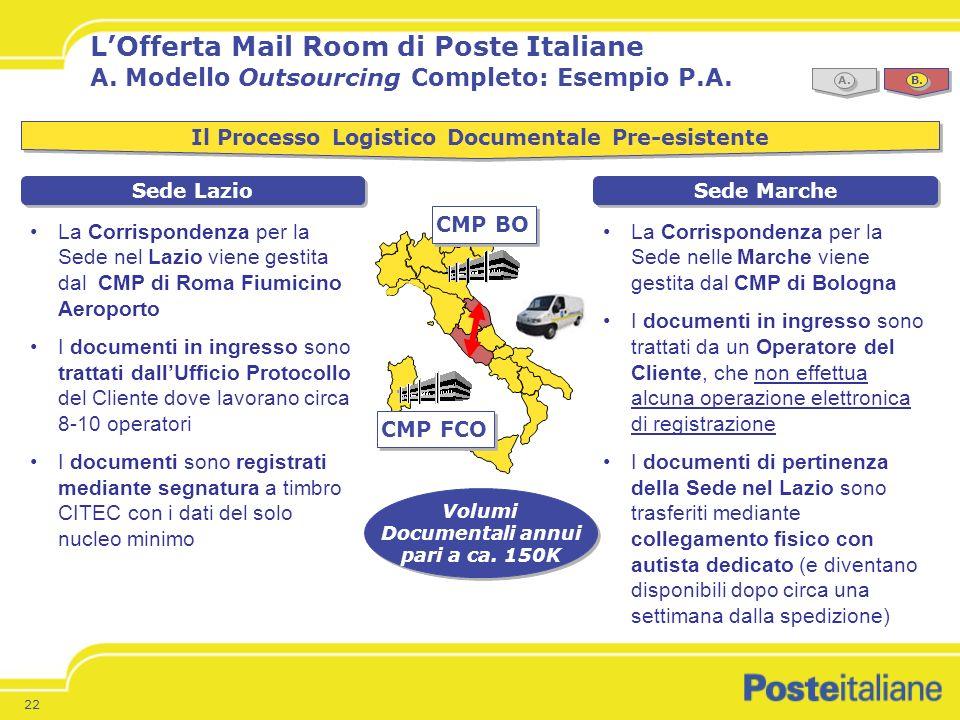 22 LOfferta Mail Room di Poste Italiane A.Modello Outsourcing Completo: Esempio P.A.