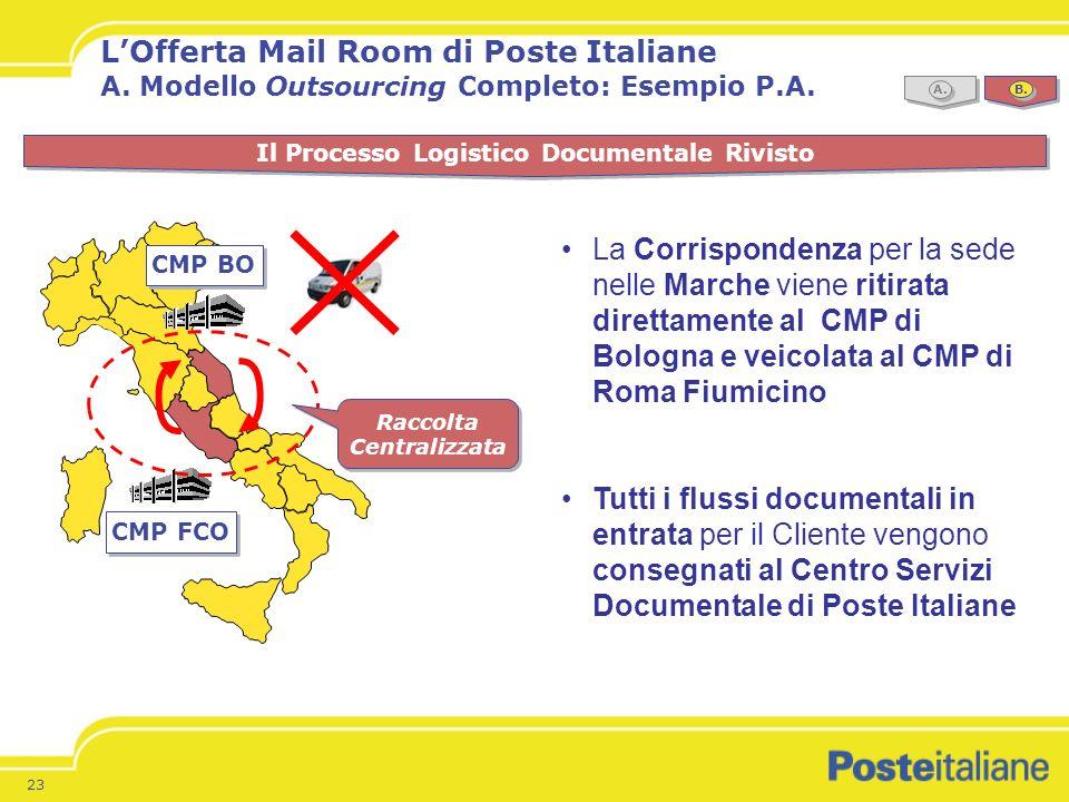 23 LOfferta Mail Room di Poste Italiane A.Modello Outsourcing Completo: Esempio P.A.