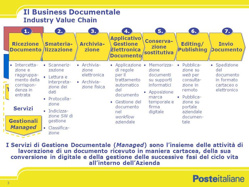 24 LOfferta Mail Room di Poste Italiane A.Modello Outsourcing Completo: Esempio P.A.