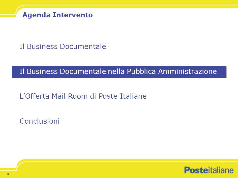 9 Il Business Documentale Il Business Documentale nella Pubblica Amministrazione LOfferta Mail Room di Poste Italiane Conclusioni Agenda Intervento