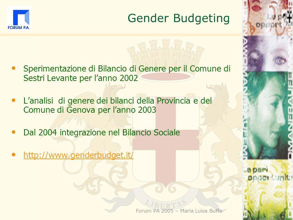 Forum PA 2005 – Maria Luisa Buffo Gender Budgeting Sperimentazione di Bilancio di Genere per il Comune di Sestri Levante per lanno 2002 Lanalisi di genere dei bilanci della Provincia e del Comune di Genova per lanno 2003 Dal 2004 integrazione nel Bilancio Sociale http://www.genderbudget.it / http://www.genderbudget.it /
