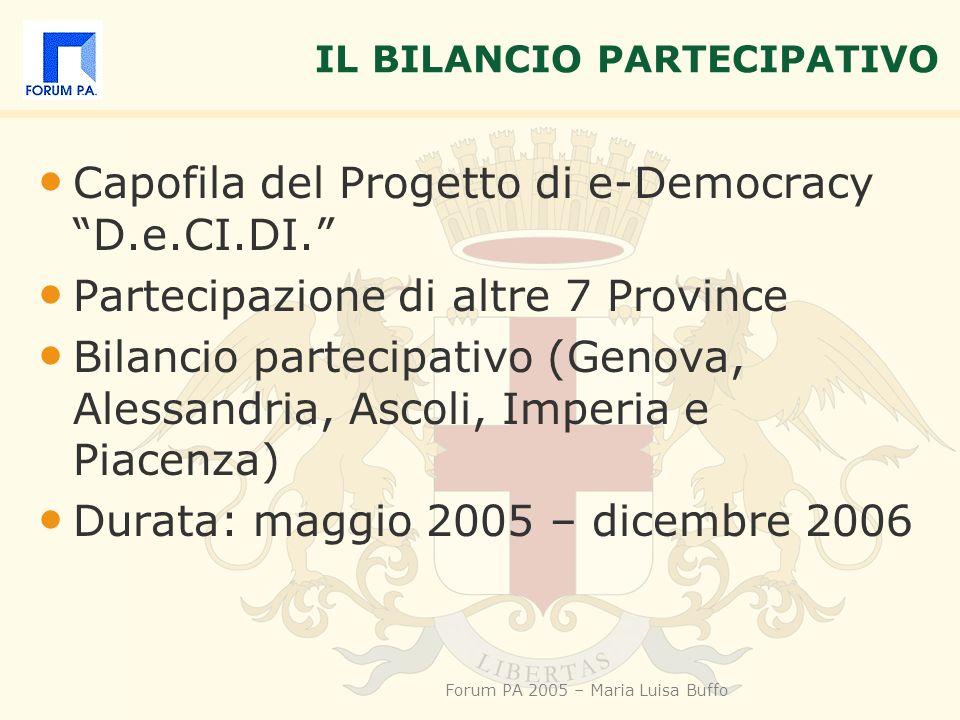 Forum PA 2005 – Maria Luisa Buffo IL BILANCIO PARTECIPATIVO Capofila del Progetto di e-Democracy D.e.CI.DI.