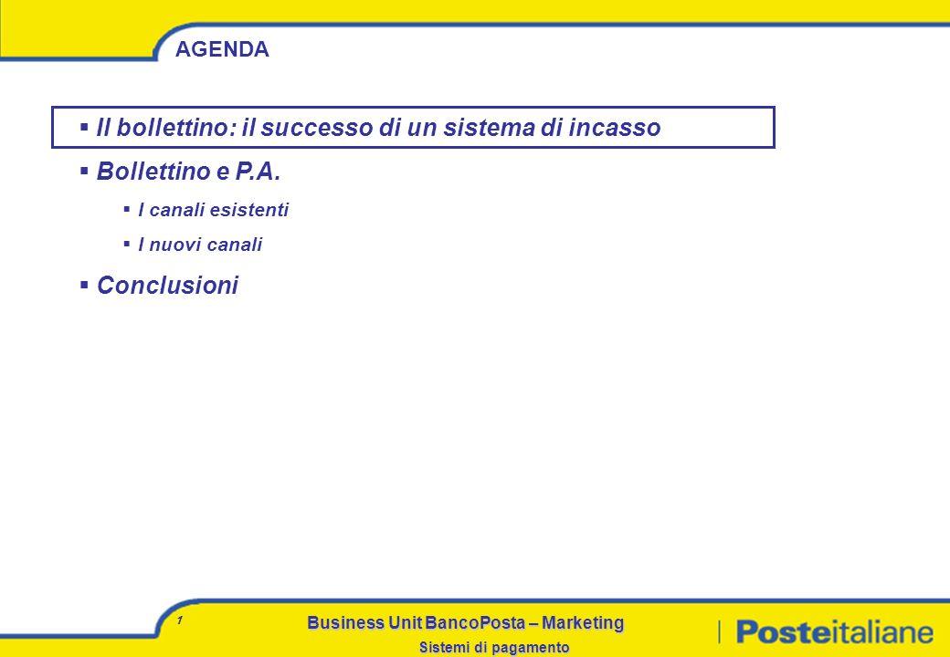 Business Unit BancoPosta – Marketing Sistemi di pagamento 1 AGENDA Il bollettino: il successo di un sistema di incasso Bollettino e P.A.