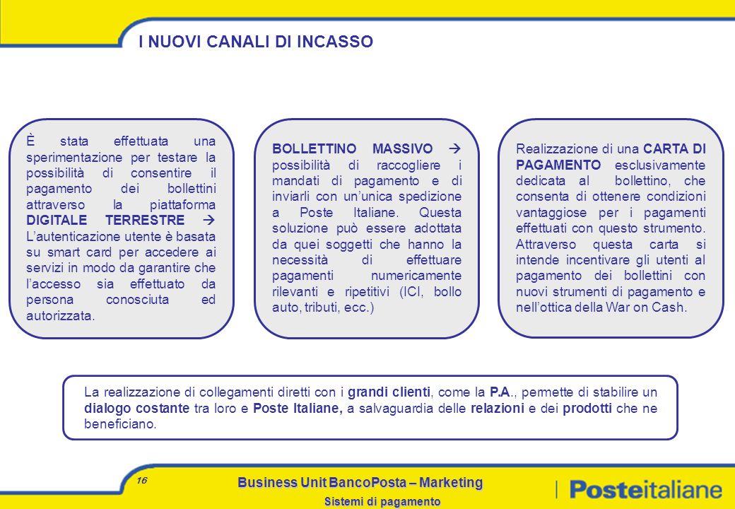 Business Unit BancoPosta – Marketing Sistemi di pagamento 15 I CANALI DI INCASSO VIRTUALI: IL MOBILE Driver di sviluppo del canale e del prodotto Inte