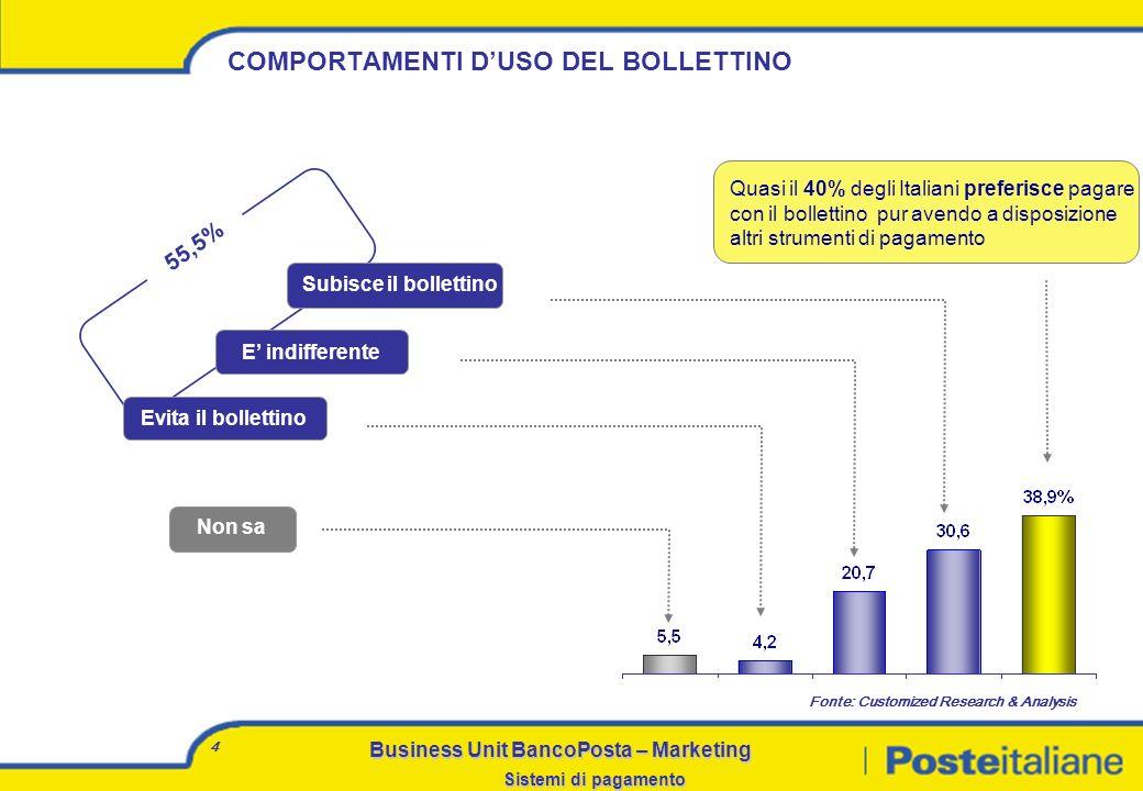 Business Unit BancoPosta – Marketing Sistemi di pagamento 3 TUTTI CONOSCONO ED USANO IL BOLLETTINO 36,5% 68,6% Soprattutto per il pagamento di utenze,