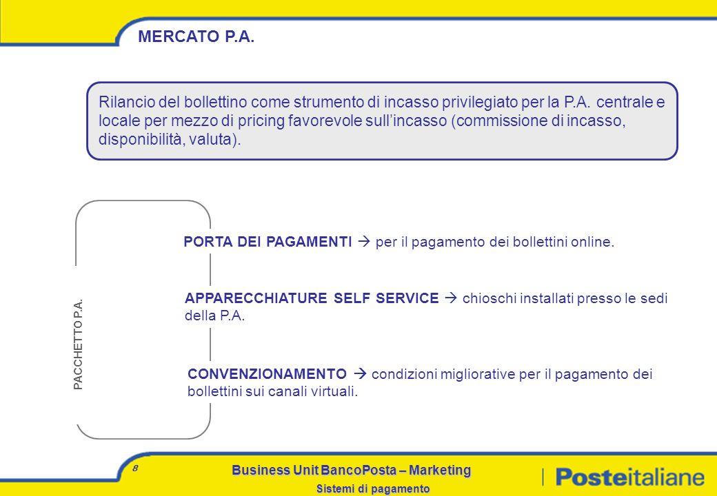 Business Unit BancoPosta – Marketing Sistemi di pagamento 7 AGENDA Il bollettino: il successo di un sistema di incasso Bollettino e P.A. I canali esis