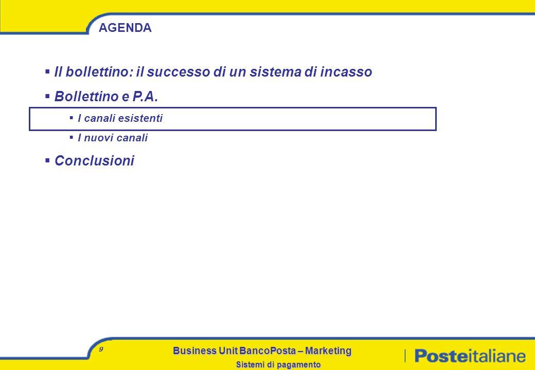 Business Unit BancoPosta – Marketing Sistemi di pagamento 9 AGENDA Il bollettino: il successo di un sistema di incasso Bollettino e P.A.