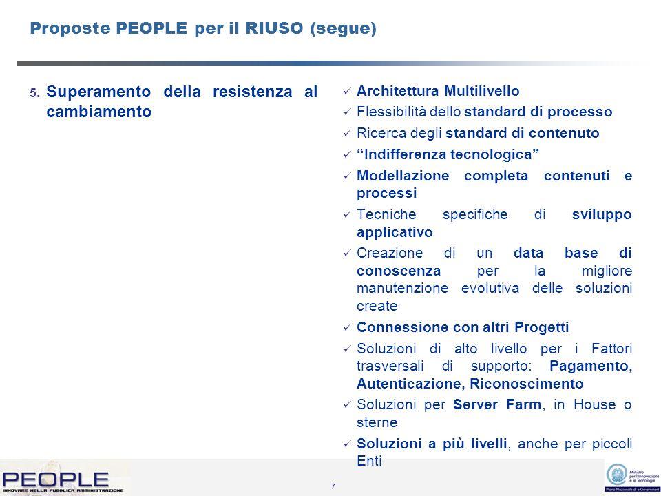 7 Proposte PEOPLE per il RIUSO (segue) 5.