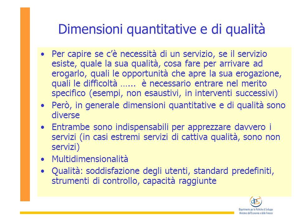 Dimensioni quantitative e di qualità Per capire se cè necessità di un servizio, se il servizio esiste, quale la sua qualità, cosa fare per arrivare ad
