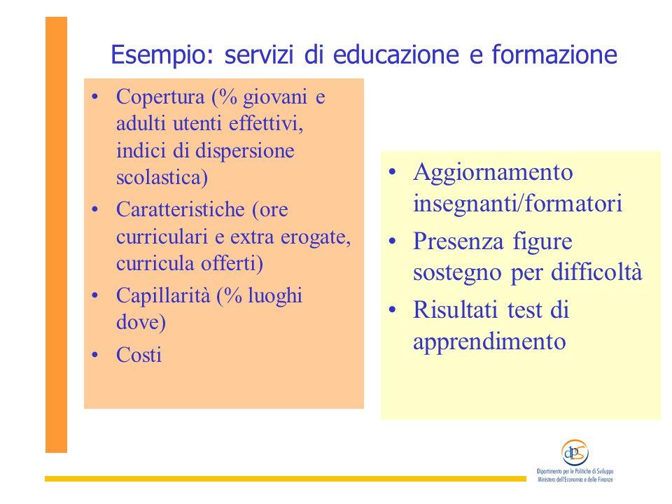 Esempio: servizi di educazione e formazione Copertura (% giovani e adulti utenti effettivi, indici di dispersione scolastica) Caratteristiche (ore cur
