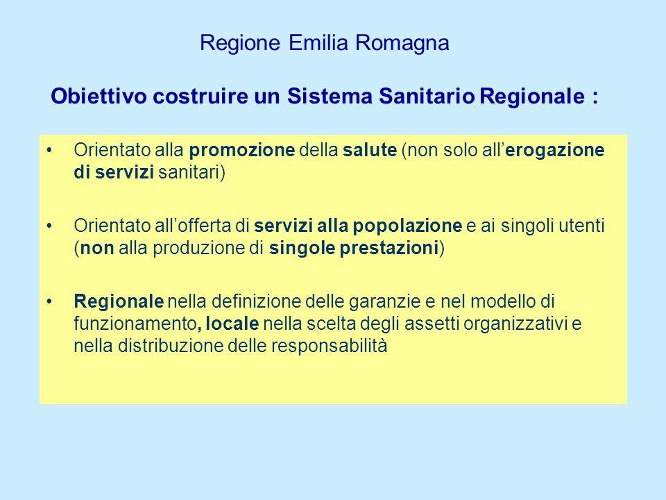 Regione Emilia Romagna Obiettivo costruire un Sistema Sanitario Regionale : Orientato alla promozione della salute (non solo allerogazione di servizi sanitari) Orientato allofferta di servizi alla popolazione e ai singoli utenti (non alla produzione di singole prestazioni) Regionale nella definizione delle garanzie e nel modello di funzionamento, locale nella scelta degli assetti organizzativi e nella distribuzione delle responsabilità