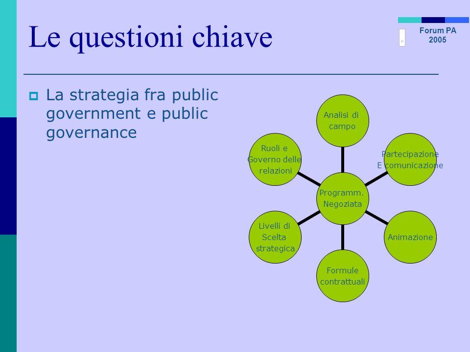 Forum PA 2005 Le questioni chiave La strategia fra public government e public governance Programm. Negoziata Analisi di campo Partecipazione E comunic
