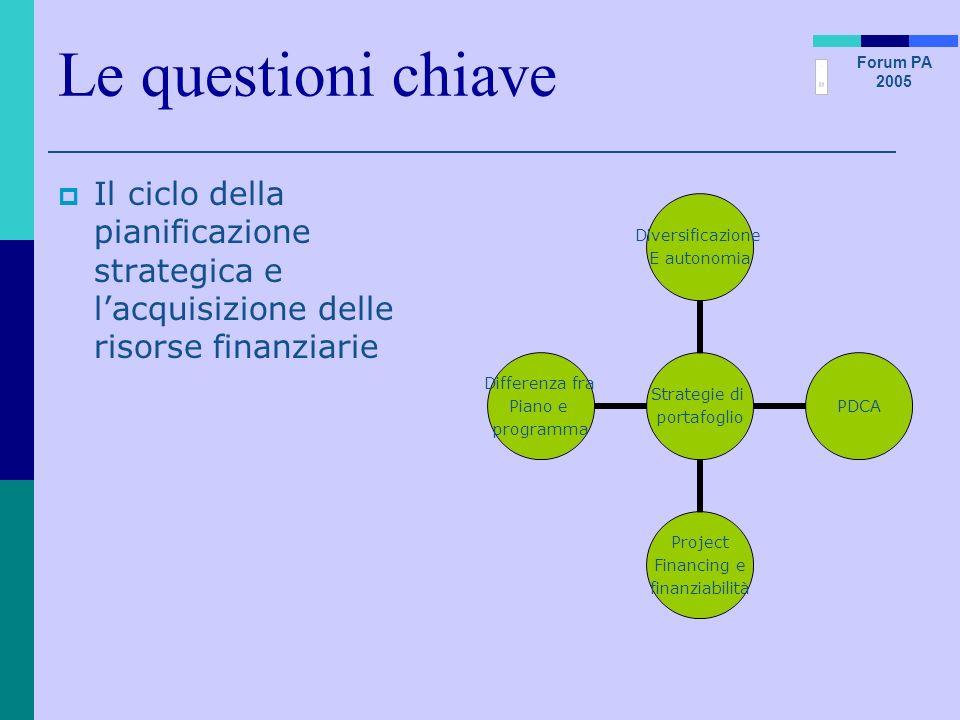 Forum PA 2005 Le questioni chiave Il ciclo della pianificazione strategica e lacquisizione delle risorse finanziarie Strategie di portafoglio PDCA Pro