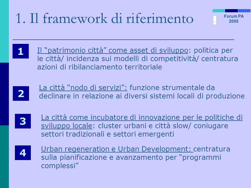 Forum PA 2005 1. Il framework di riferimento 1 Il patrimonio città come asset di sviluppo: politica per le città/ incidenza sui modelli di competitivi