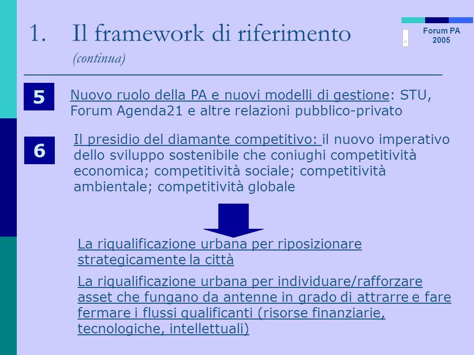 Forum PA 2005 1.Il framework di riferimento (continua) 5 Nuovo ruolo della PA e nuovi modelli di gestione: STU, Forum Agenda21 e altre relazioni pubbl