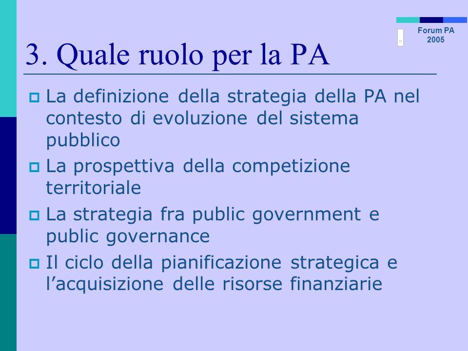 Forum PA 2005 Le questioni chiave La definizione della strategia della PA nel contesto di evoluzione del sistema pubblico Strategia Multiattore/ Territorio Go GLOCAL Tensione sulle risorse Consumatore