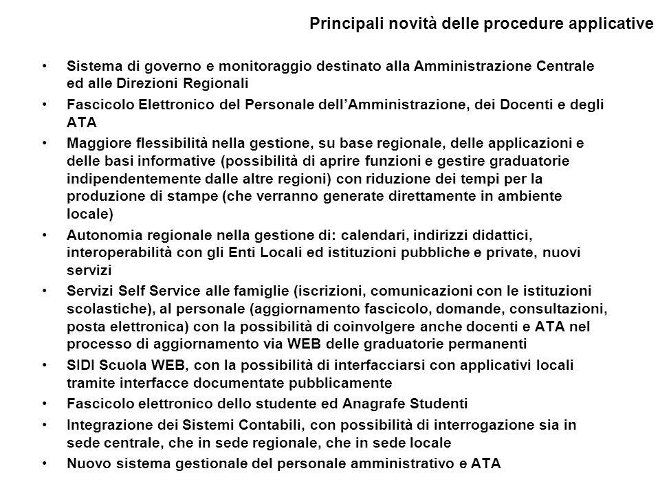 Principali novità delle procedure applicative Sistema di governo e monitoraggio destinato alla Amministrazione Centrale ed alle Direzioni Regionali Fa
