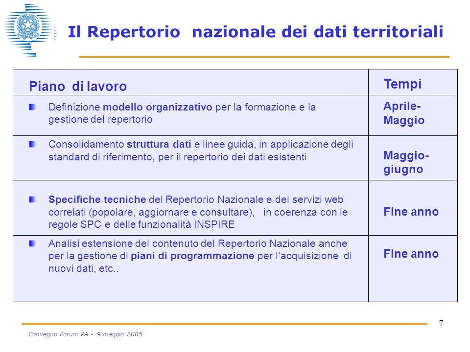 7 Convegno Forum PA - 9 maggio 2005 Piano di lavoro Definizione modello organizzativo per la formazione e la gestione del repertorio Consolidamento struttura dati e linee guida, in applicazione degli standard di riferimento, per il repertorio dei dati esistenti Specifiche tecniche del Repertorio Nazionale e dei servizi web correlati (popolare, aggiornare e consultare), in coerenza con le regole SPC e delle funzionalità INSPIRE Analisi estensione del contenuto del Repertorio Nazionale anche per la gestione di piani di programmazione per lacquisizione di nuovi dati, etc..
